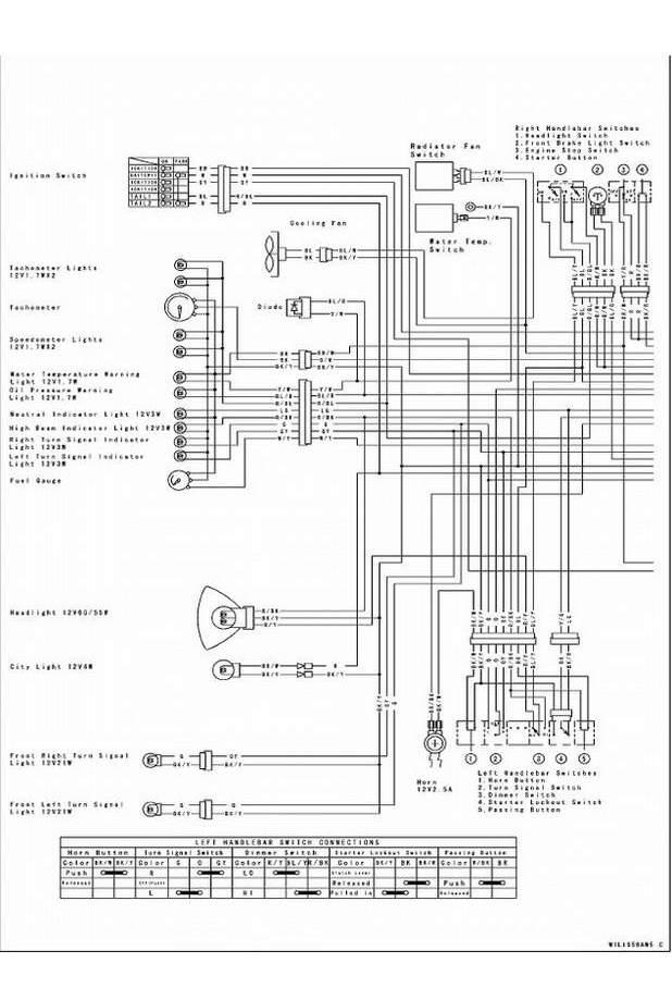 Seb 1005R Wiring Diagram from foley-shannon-311.web.app